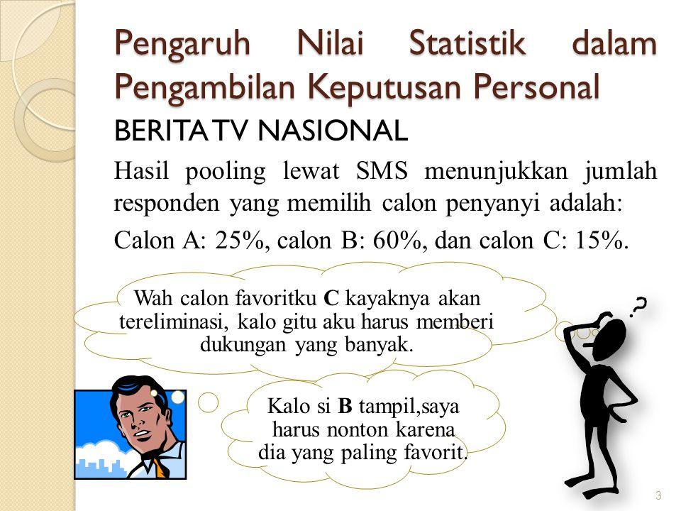 Pengaruh Nilai Statistik dalam Pengambilan Keputusan Personal Berita Media Nasional Berdasarkan hasil survey lembaga independen, dari 100 perusahaan besar ternyata 95 perusahaan mengalami kenaikan produksi sebesar 100% sampai 150% dalam 2 tahun terakhir 4 Investasi di Indonesia ternyata menggiurkan.