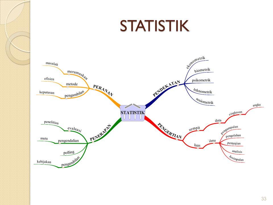 STATISTIK 33