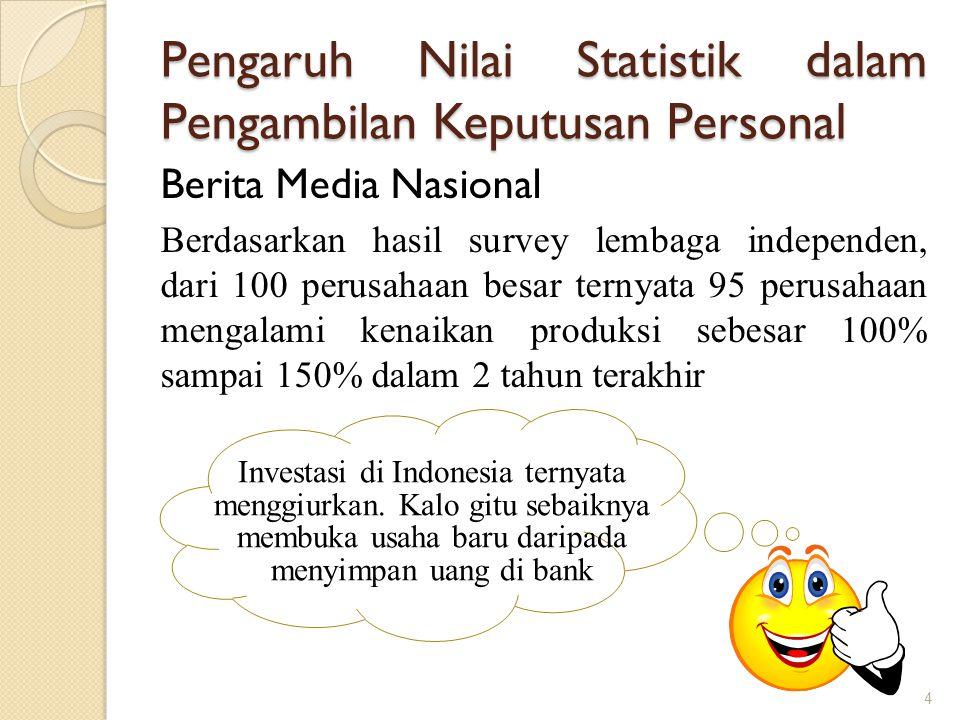 Pengaruh Nilai Statistik dalam Pengambilan Keputusan Personal Berita Media Nasional Penjualan tempe telah menyumbang 5% pendapatan untuk APBD Jawa Timur.