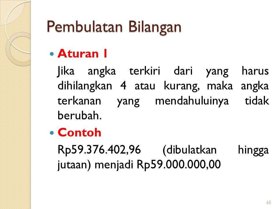 Pembulatan Bilangan Aturan 1 Jika angka terkiri dari yang harus dihilangkan 4 atau kurang, maka angka terkanan yang mendahuluinya tidak berubah. Conto