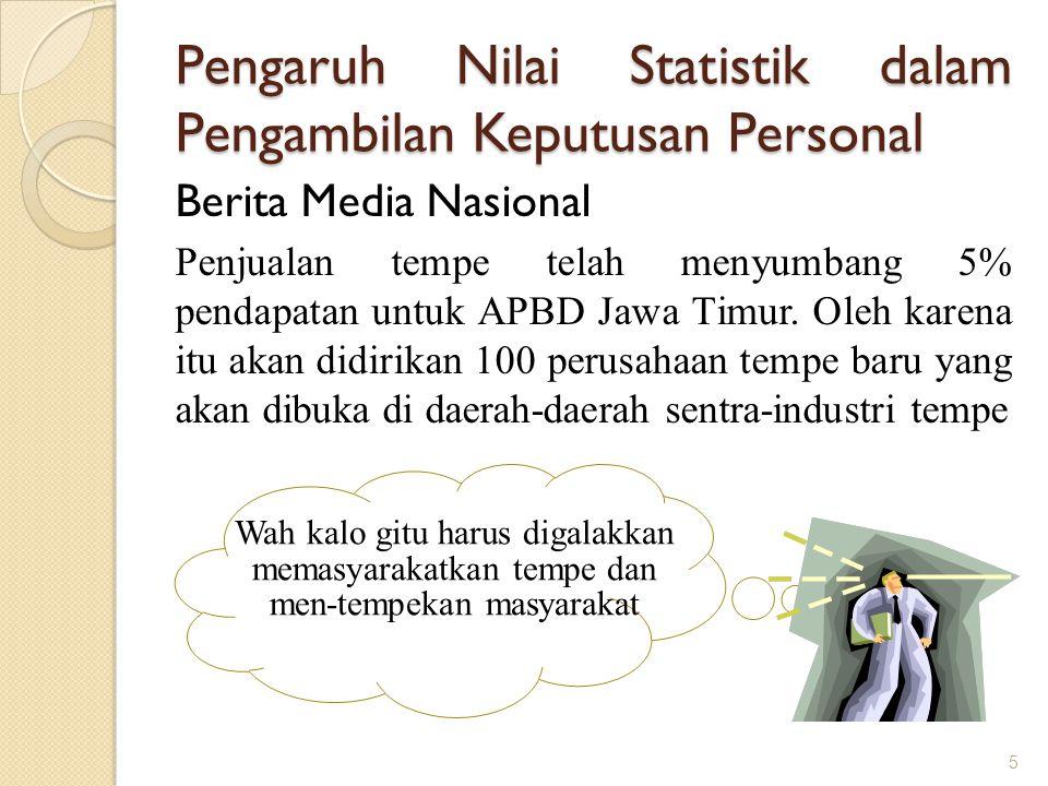 Pengaruh Nilai Statistik dalam Pengambilan Keputusan Personal Berita Media Nasional Penjualan tempe telah menyumbang 5% pendapatan untuk APBD Jawa Tim
