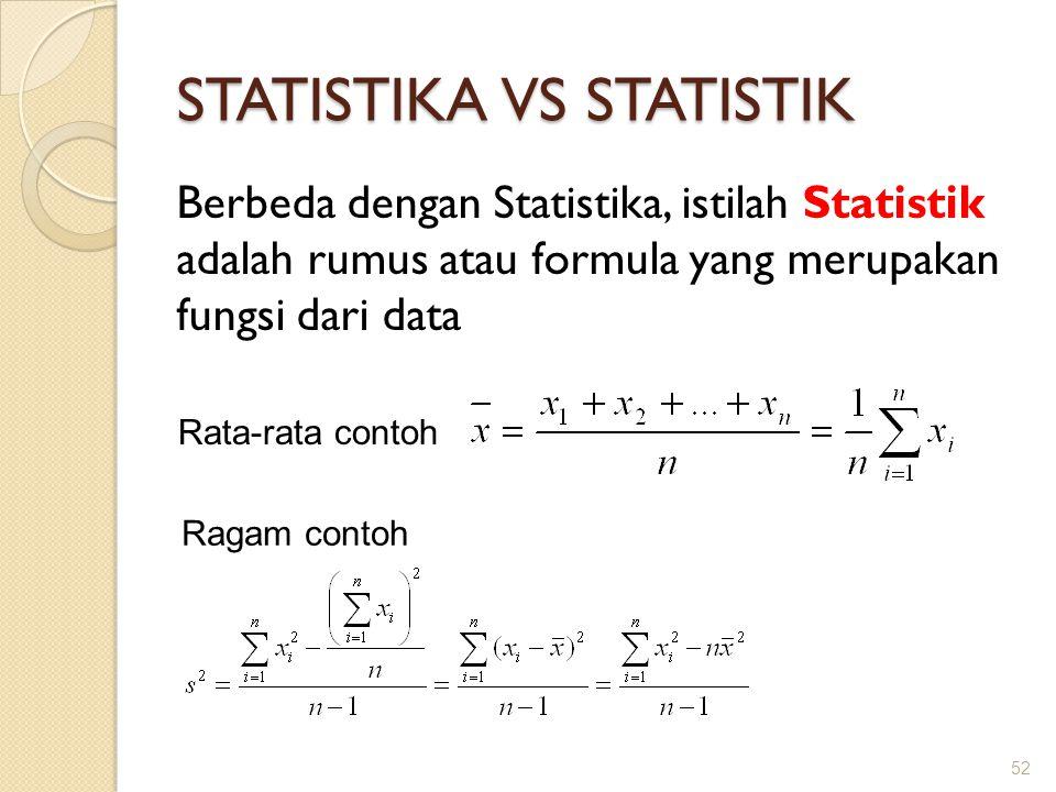STATISTIKA VS STATISTIK Berbeda dengan Statistika, istilah Statistik adalah rumus atau formula yang merupakan fungsi dari data 52 Rata-rata contoh Rag