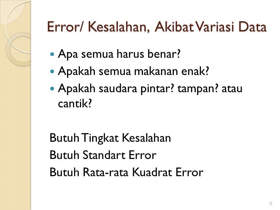 Error/ Kesalahan, Akibat Variasi Data Apa semua harus benar? Apakah semua makanan enak? Apakah saudara pintar? tampan? atau cantik? Butuh Tingkat Kesa