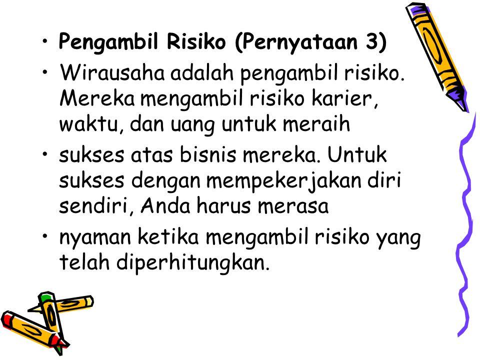 Pengambil Risiko (Pernyataan 3) Wirausaha adalah pengambil risiko. Mereka mengambil risiko karier, waktu, dan uang untuk meraih sukses atas bisnis mer