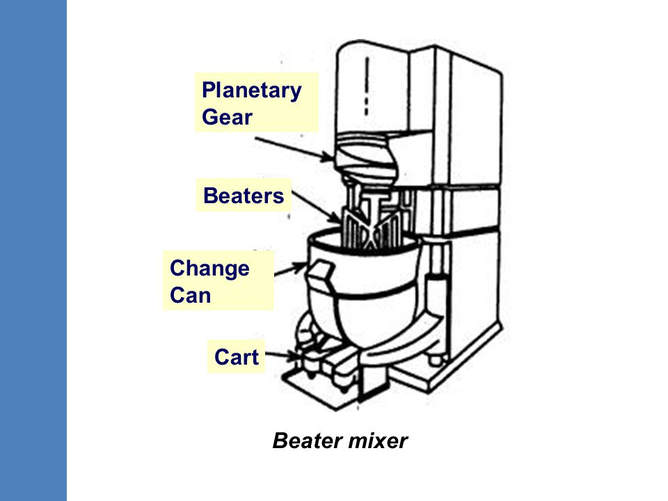 Beater mixer Planetary Gear Beaters Change Can Cart
