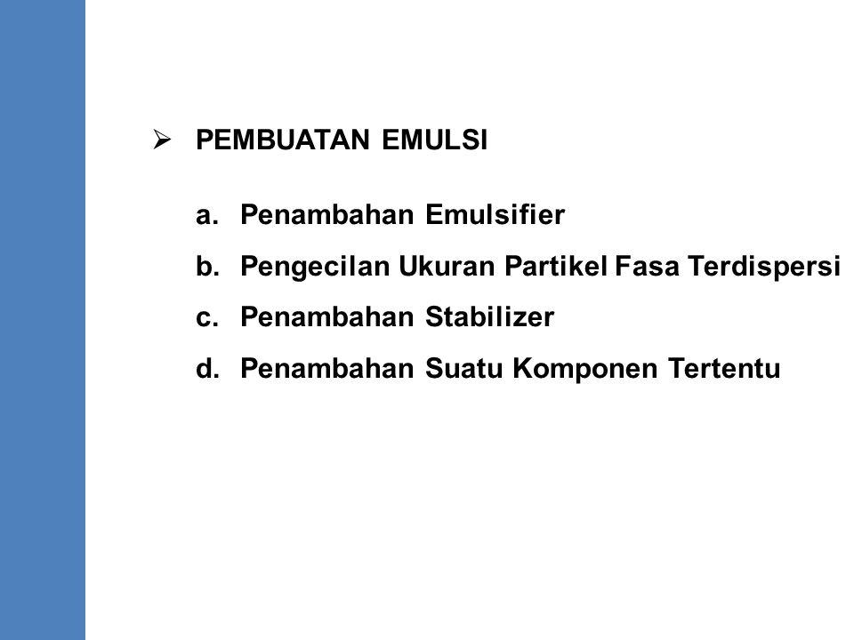  EMULSIFIKASI DARI EMULSI DENGAN BERBAGAI IPR Pembagian tipe emulsi yang umum adalah sebagai berikut: a.