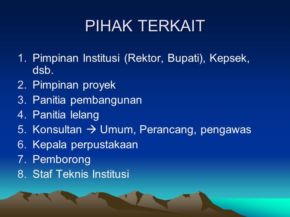 PIHAK TERKAIT 1.Pimpinan Institusi (Rektor, Bupati), Kepsek, dsb.