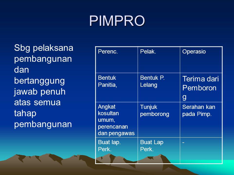 PIMPRO Sbg pelaksana pembangunan dan bertanggung jawab penuh atas semua tahap pembangunan Perenc.Pelak.Operasio Bentuk Panitia, Bentuk P.
