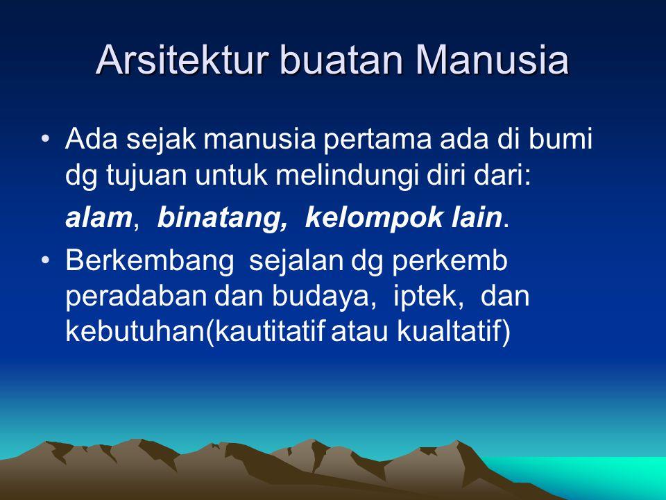 Arsitektur buatan Manusia Ada sejak manusia pertama ada di bumi dg tujuan untuk melindungi diri dari: alam, binatang, kelompok lain.