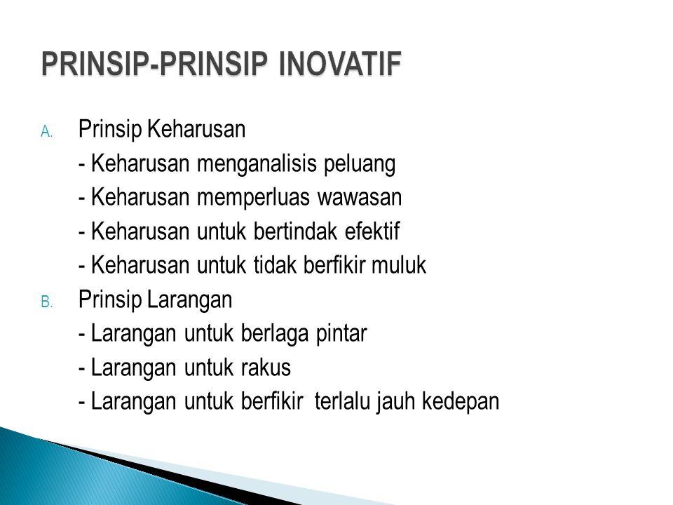 A. Prinsip Keharusan - Keharusan menganalisis peluang - Keharusan memperluas wawasan - Keharusan untuk bertindak efektif - Keharusan untuk tidak berfi