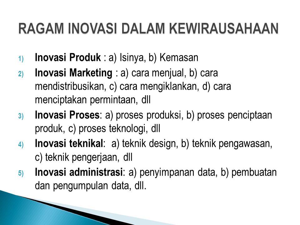 1) Inovasi Produk : a) Isinya, b) Kemasan 2) Inovasi Marketing : a) cara menjual, b) cara mendistribusikan, c) cara mengiklankan, d) cara menciptakan