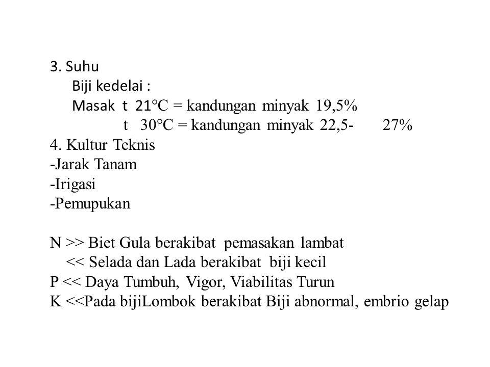 3. Suhu Biji kedelai : Masak t 21 °C = kandungan minyak 19,5% t 30°C = kandungan minyak 22,5- 27% 4. Kultur Teknis -Jarak Tanam -Irigasi -Pemupukan N