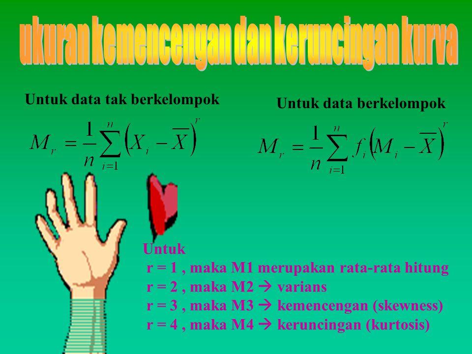 Untuk data tak berkelompok Untuk data berkelompok Untuk r = 1, maka M1 merupakan rata-rata hitung r = 2, maka M2  varians r = 3, maka M3  kemencengan (skewness) r = 4, maka M4  keruncingan (kurtosis)