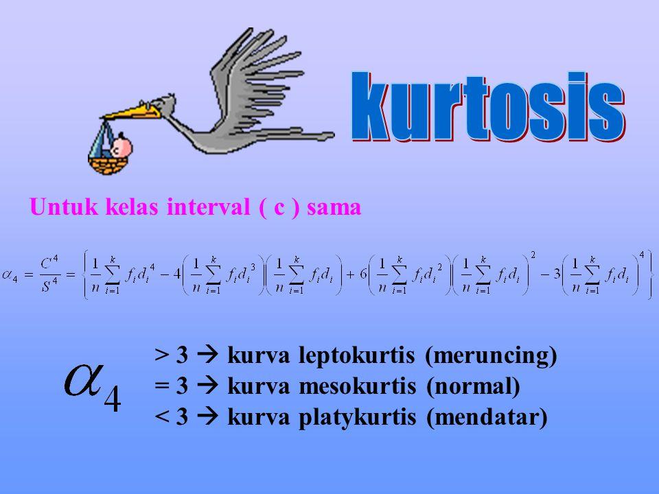 Untuk kelas interval ( c ) sama > 3  kurva leptokurtis (meruncing) = 3  kurva mesokurtis (normal) < 3  kurva platykurtis (mendatar)