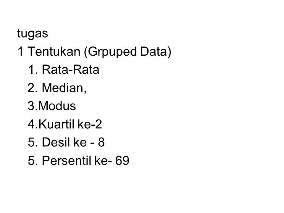 tugas 1 Tentukan (Grpuped Data) 1. Rata-Rata 2. Median, 3.Modus 4.Kuartil ke-2 5. Desil ke - 8 5. Persentil ke- 69