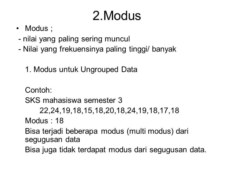 2.Modus Modus ; - nilai yang paling sering muncul - Nilai yang frekuensinya paling tinggi/ banyak 1. Modus untuk Ungrouped Data Contoh: SKS mahasiswa