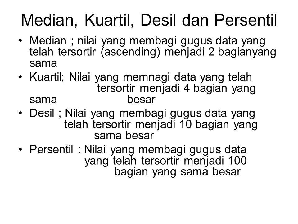 Median, Kuartil, Desil dan Persentil Median ; nilai yang membagi gugus data yang telah tersortir (ascending) menjadi 2 bagianyang sama Kuartil; Nilai