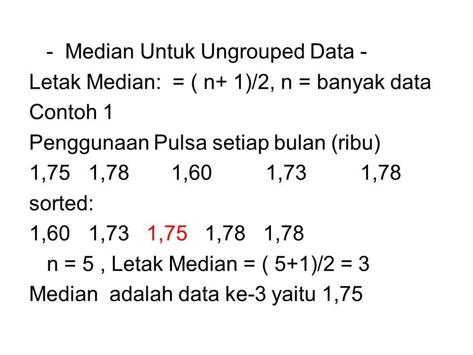 - Median Untuk Ungrouped Data - Letak Median: = ( n+ 1)/2, n = banyak data Contoh 1 Penggunaan Pulsa setiap bulan (ribu) 1,75 1,781,601,731,78 sorted: