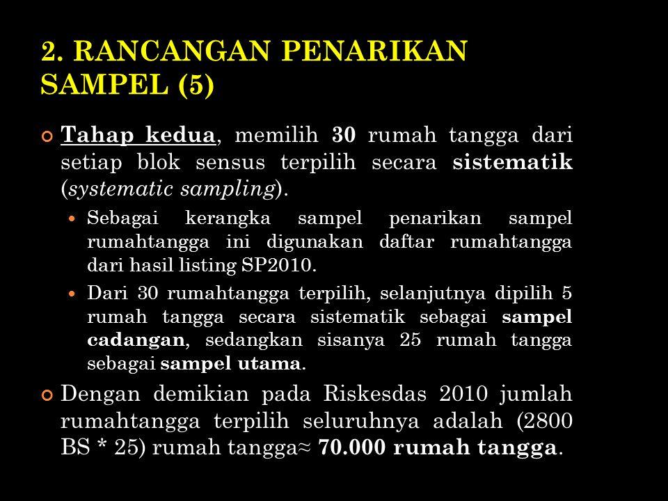 2. RANCANGAN PENARIKAN SAMPEL (5) Tahap kedua, memilih 30 rumah tangga dari setiap blok sensus terpilih secara sistematik ( systematic sampling ). Seb