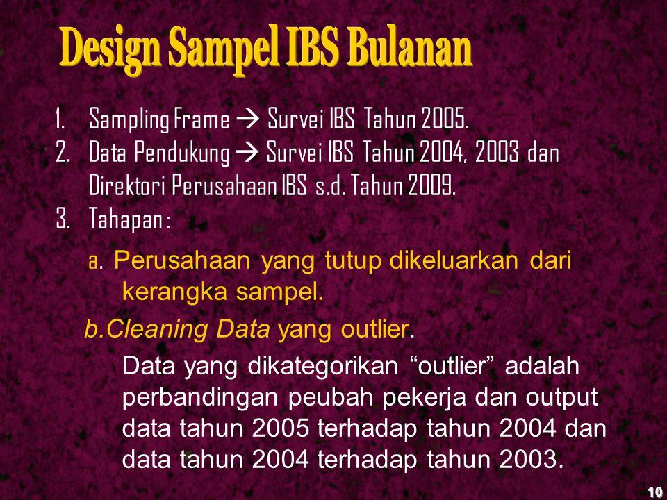 10 1.Sampling Frame  Survei IBS Tahun 2005. 2.Data Pendukung  Survei IBS Tahun 2004, 2003 dan Direktori Perusahaan IBS s.d. Tahun 2009. 3.Tahapan :