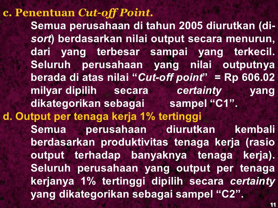 11 c. Penentuan Cut-off Point. Semua perusahaan di tahun 2005 diurutkan (di- sort) berdasarkan nilai output secara menurun, dari yang terbesar sampai