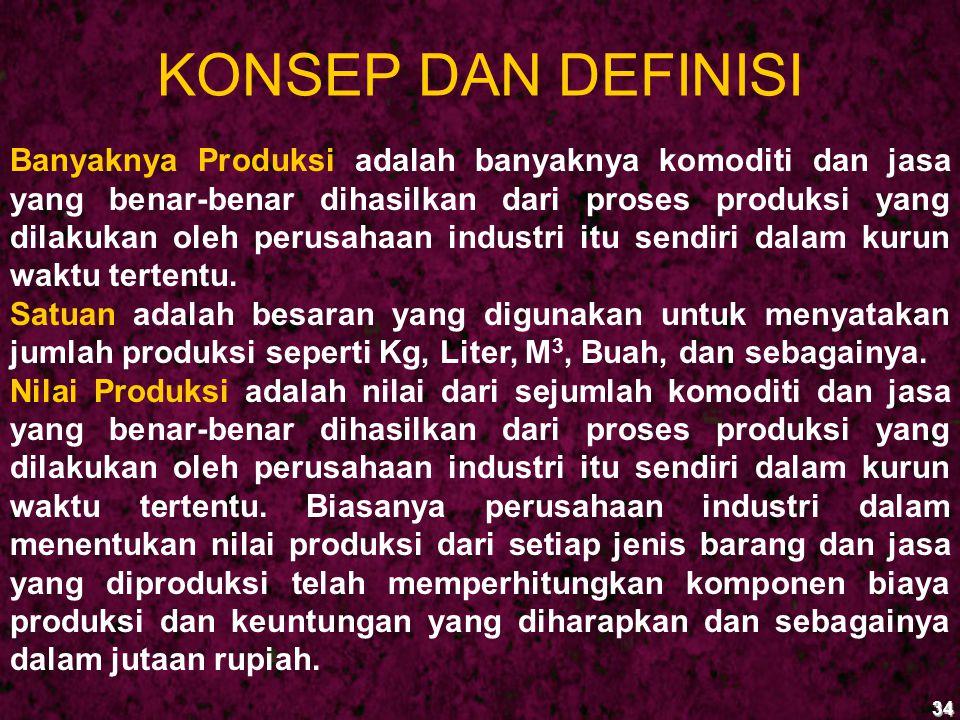 KONSEP DAN DEFINISI 34 Banyaknya Produksi adalah banyaknya komoditi dan jasa yang benar-benar dihasilkan dari proses produksi yang dilakukan oleh peru