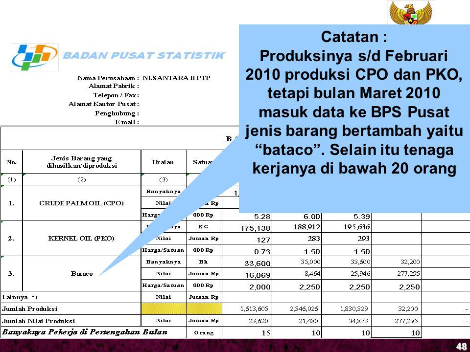 """48 Catatan : Produksinya s/d Februari 2010 produksi CPO dan PKO, tetapi bulan Maret 2010 masuk data ke BPS Pusat jenis barang bertambah yaitu """"bataco"""""""
