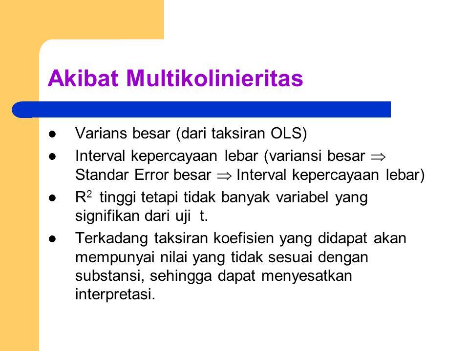 Akibat Multikolinieritas Varians besar (dari taksiran OLS) Interval kepercayaan lebar (variansi besar  Standar Error besar  Interval kepercayaan lebar) R 2 tinggi tetapi tidak banyak variabel yang signifikan dari uji t.