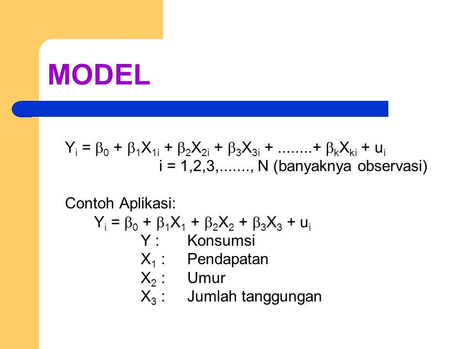 MODEL Y i =  0 +  1 X 1i +  2 X 2i +  3 X 3i +........+  k X ki + u i i = 1,2,3,......., N (banyaknya observasi) Contoh Aplikasi: Y i =  0 +  1