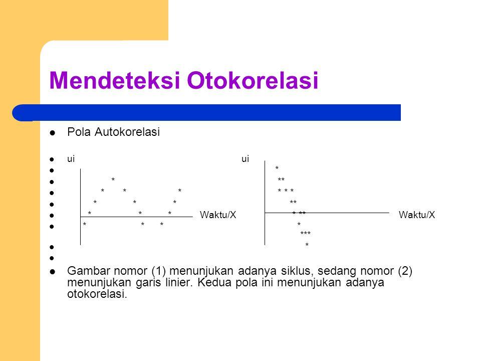 Mendeteksi Otokorelasi Pola Autokorelasi ui ui * * ** * * * * * * * * *** * * * Waktu/X * ** Waktu/X * * * * *** * Gambar nomor (1) menunjukan adanya siklus, sedang nomor (2) menunjukan garis linier.