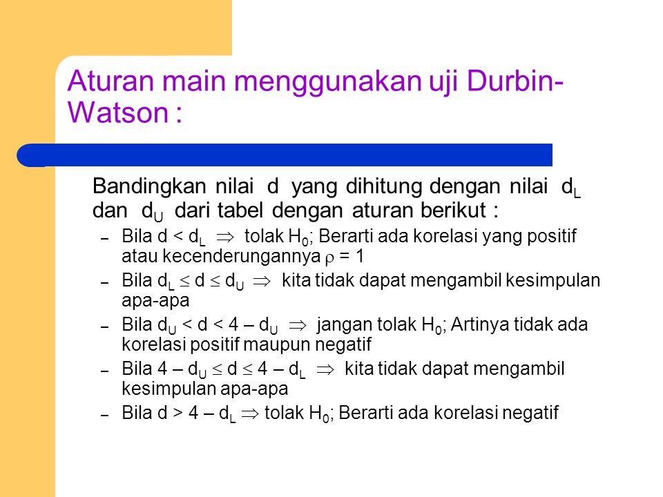 Aturan main menggunakan uji Durbin- Watson : Bandingkan nilai d yang dihitung dengan nilai d L dan d U dari tabel dengan aturan berikut : – Bila d < d