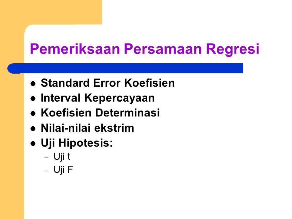 Pemeriksaan Persamaan Regresi Standard Error Koefisien Interval Kepercayaan Koefisien Determinasi Nilai-nilai ekstrim Uji Hipotesis: – Uji t – Uji F