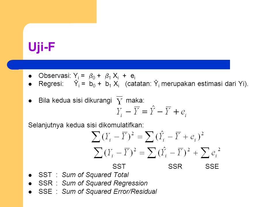 Uji-F Observasi: Y i =  0 +  1 X i + e i Regresi: Ŷ i = b 0 + b 1 X i (catatan: Ŷ i merupakan estimasi dari Yi). Bila kedua sisi dikurangi maka: Sel