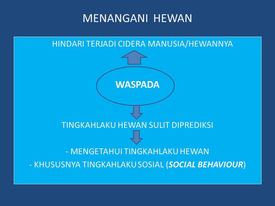 MENANGANI HEWAN HINDARI TERJADI CIDERA MANUSIA/HEWANNYA WASPADA TINGKAHLAKU HEWAN SULIT DIPREDIKSI - MENGETAHUI TINGKAHLAKU HEWAN - KHUSUSNYA TINGKAHLAKU SOSIAL (SOCIAL BEHAVIOUR)