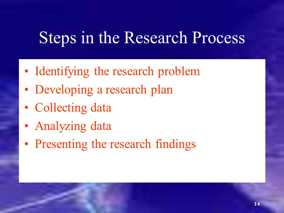 15 Identifying the Research Process What information do I need.