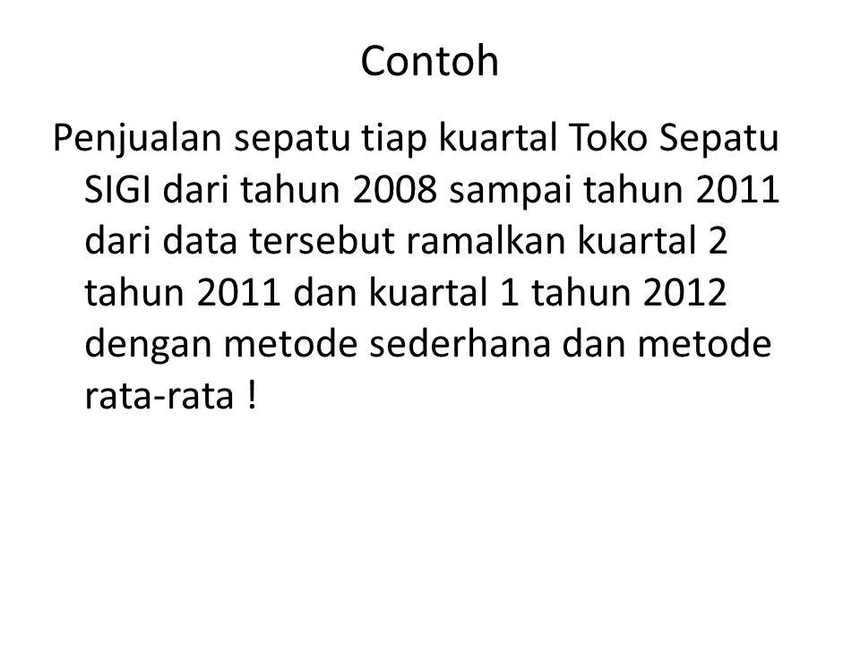 Contoh Penjualan sepatu tiap kuartal Toko Sepatu SIGI dari tahun 2008 sampai tahun 2011 dari data tersebut ramalkan kuartal 2 tahun 2011 dan kuartal 1