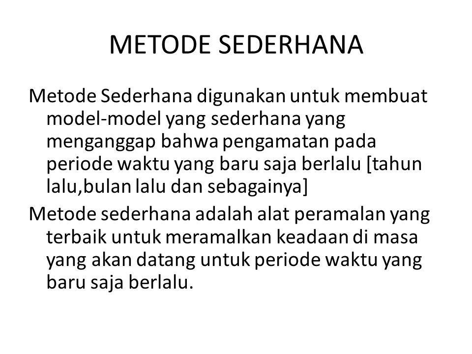 METODE SEDERHANA Metode Sederhana digunakan untuk membuat model-model yang sederhana yang menganggap bahwa pengamatan pada periode waktu yang baru saj