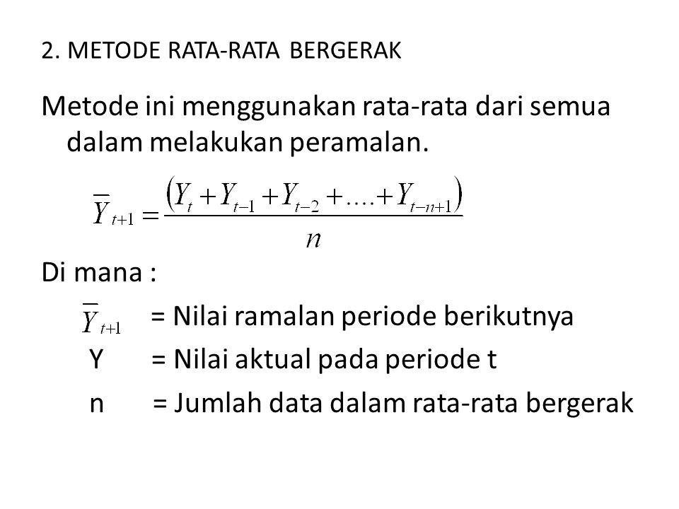 2. METODE RATA-RATA BERGERAK Metode ini menggunakan rata-rata dari semua dalam melakukan peramalan. Di mana : = Nilai ramalan periode berikutnya Y = N