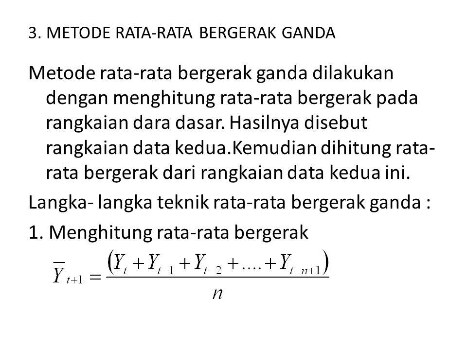 3. METODE RATA-RATA BERGERAK GANDA Metode rata-rata bergerak ganda dilakukan dengan menghitung rata-rata bergerak pada rangkaian dara dasar. Hasilnya