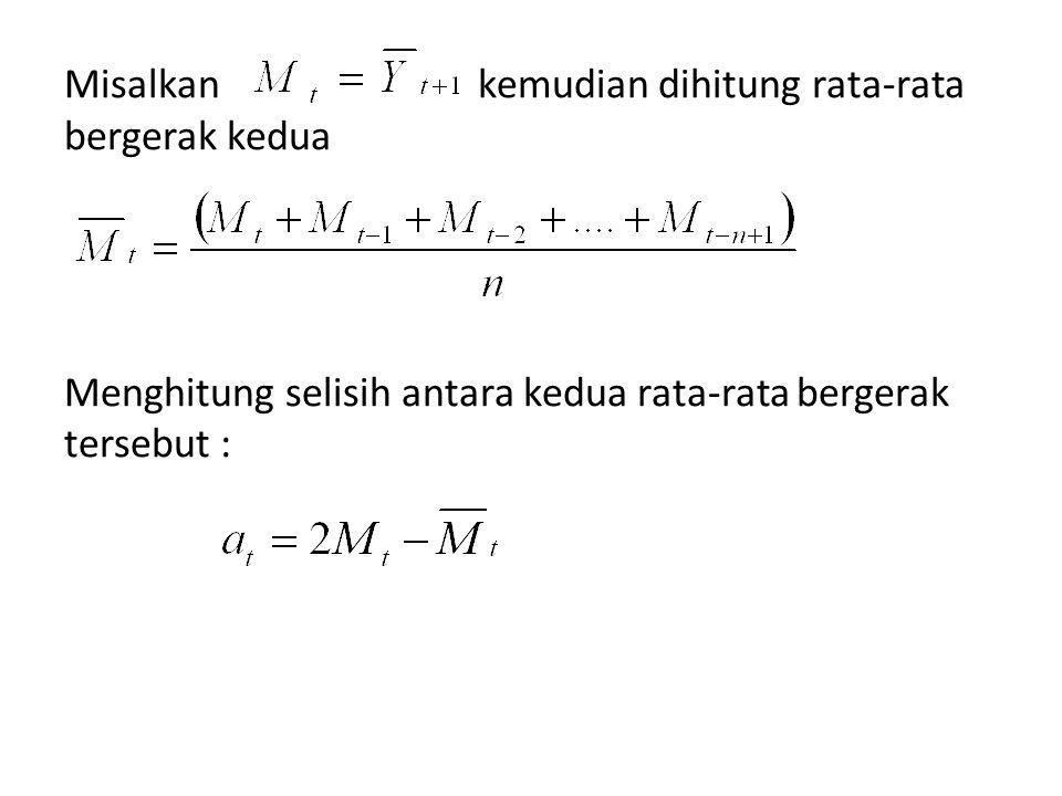 Misalkan kemudian dihitung rata-rata bergerak kedua Menghitung selisih antara kedua rata-rata bergerak tersebut :