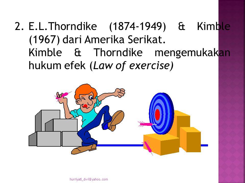 2.E.L.Thorndike (1874-1949) & Kimble (1967) dari Amerika Serikat.