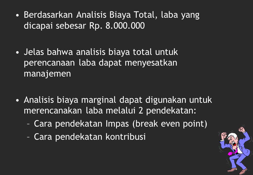 Berdasarkan Analisis Biaya Total, laba yang dicapai sebesar Rp.