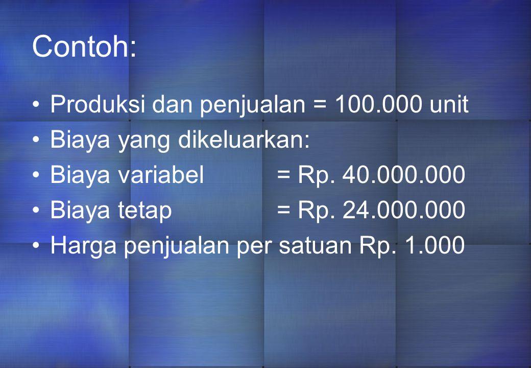 Contoh: Produksi dan penjualan = 100.000 unit Biaya yang dikeluarkan: Biaya variabel= Rp.