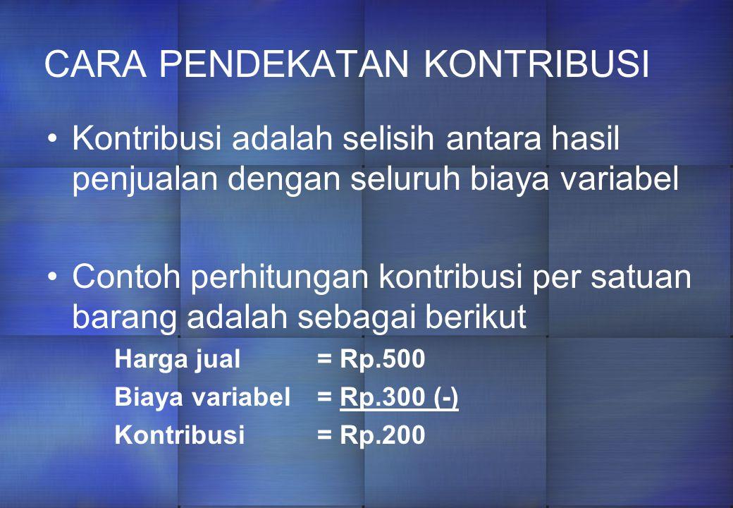 CARA PENDEKATAN KONTRIBUSI Kontribusi adalah selisih antara hasil penjualan dengan seluruh biaya variabel Contoh perhitungan kontribusi per satuan barang adalah sebagai berikut Harga jual= Rp.500 Biaya variabel= Rp.300 (-) Kontribusi= Rp.200