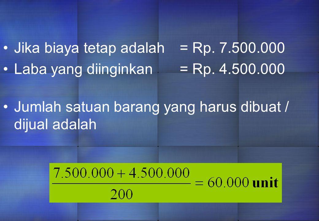 Jika biaya tetap adalah= Rp.7.500.000 Laba yang diinginkan= Rp.