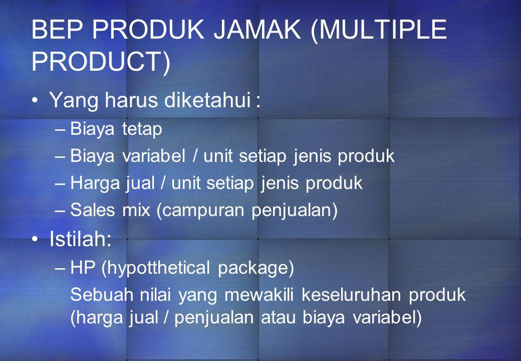 BEP PRODUK JAMAK (MULTIPLE PRODUCT) Yang harus diketahui : –B–Biaya tetap –B–Biaya variabel / unit setiap jenis produk –H–Harga jual / unit setiap jenis produk –S–Sales mix (campuran penjualan) Istilah: –H–HP (hypotthetical package) Sebuah nilai yang mewakili keseluruhan produk (harga jual / penjualan atau biaya variabel)