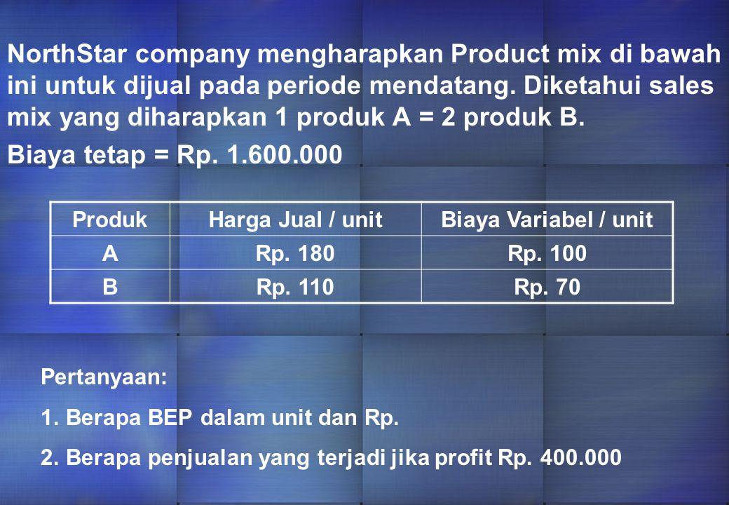 NorthStar company mengharapkan Product mix di bawah ini untuk dijual pada periode mendatang.