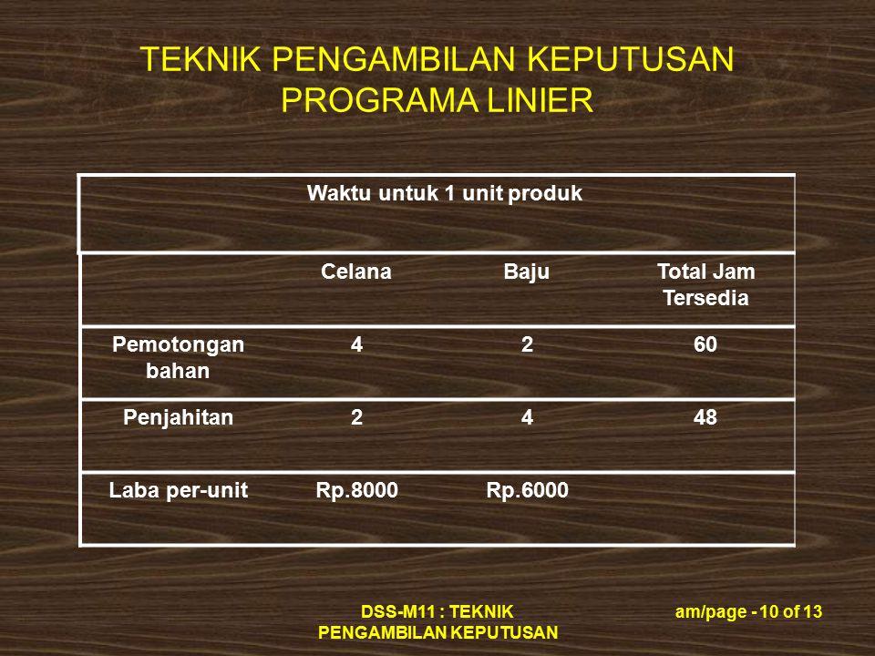 TEKNIK PENGAMBILAN KEPUTUSAN PROGRAMA LINIER DSS-M11 : TEKNIK PENGAMBILAN KEPUTUSAN am/page - 11 of 13 Penyelesaian : Langkah 1 - Perumusan secara Matematis -Maksimumkan : Laba = 8000 C + 6000 B -Batasan: 4C + 2B <= 60 (fungsi pemotongan bahan) : 2C + 4B <= 48 (fungsi penjahitan) : C dan B >= 0 (ada Celana dan Baju) Langkah 2 -Penyusunan asumsi berdasarkan pertidaksamaan : 4C + 2B <= 60 -Asumsi 1 Jika C=0 maka B <= 30.