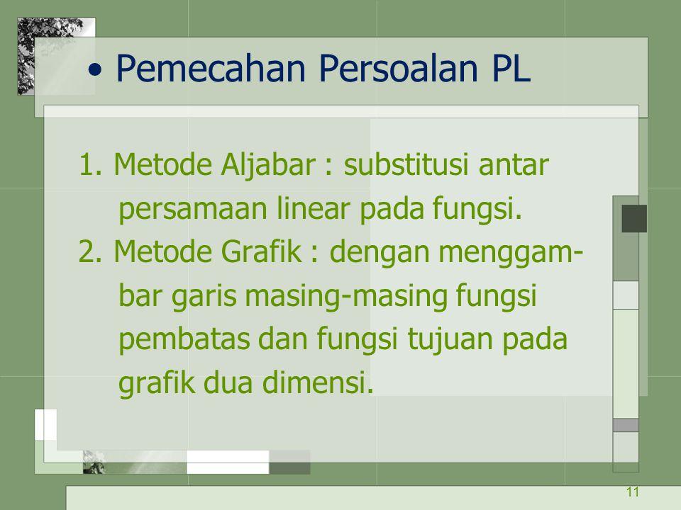 11 Pemecahan Persoalan PL 1. Metode Aljabar : substitusi antar persamaan linear pada fungsi. 2. Metode Grafik : dengan menggam- bar garis masing-masin