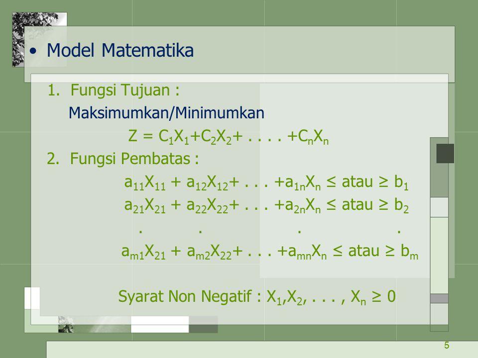 5 Model Matematika 1. Fungsi Tujuan : Maksimumkan/Minimumkan Z = C 1 X 1 +C 2 X 2 +.... +C n X n 2. Fungsi Pembatas : a 11 X 11 + a 12 X 12 +... +a 1n